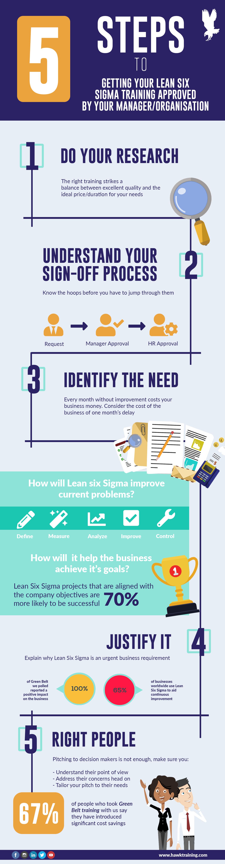 Lean Infographic3